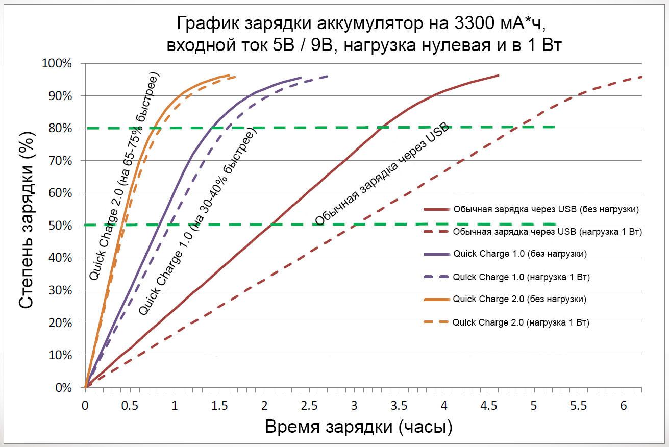 Зарядка и NFC в YotaPhone 2 - 4