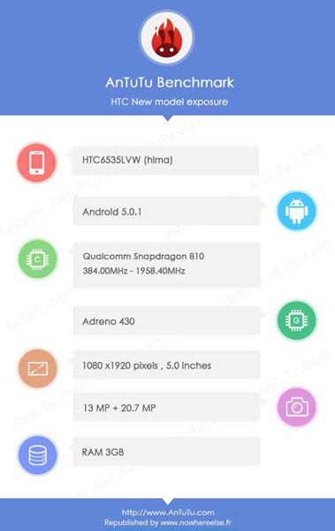 Смартфон HTC Hima (M9) может быть представлен уже в январе