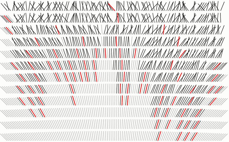 Визуализация алгоритмов