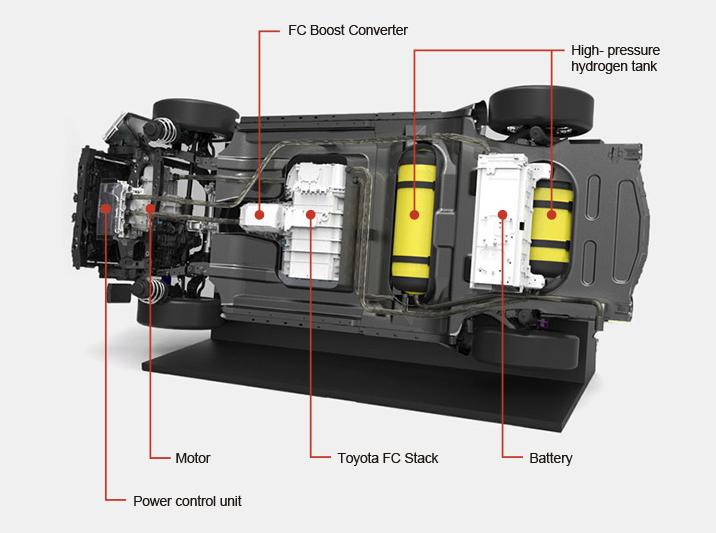 Toyota открыла 5680 патентов, касающихся топливных ячеек для продвижения идеи «водородных» авто - 2