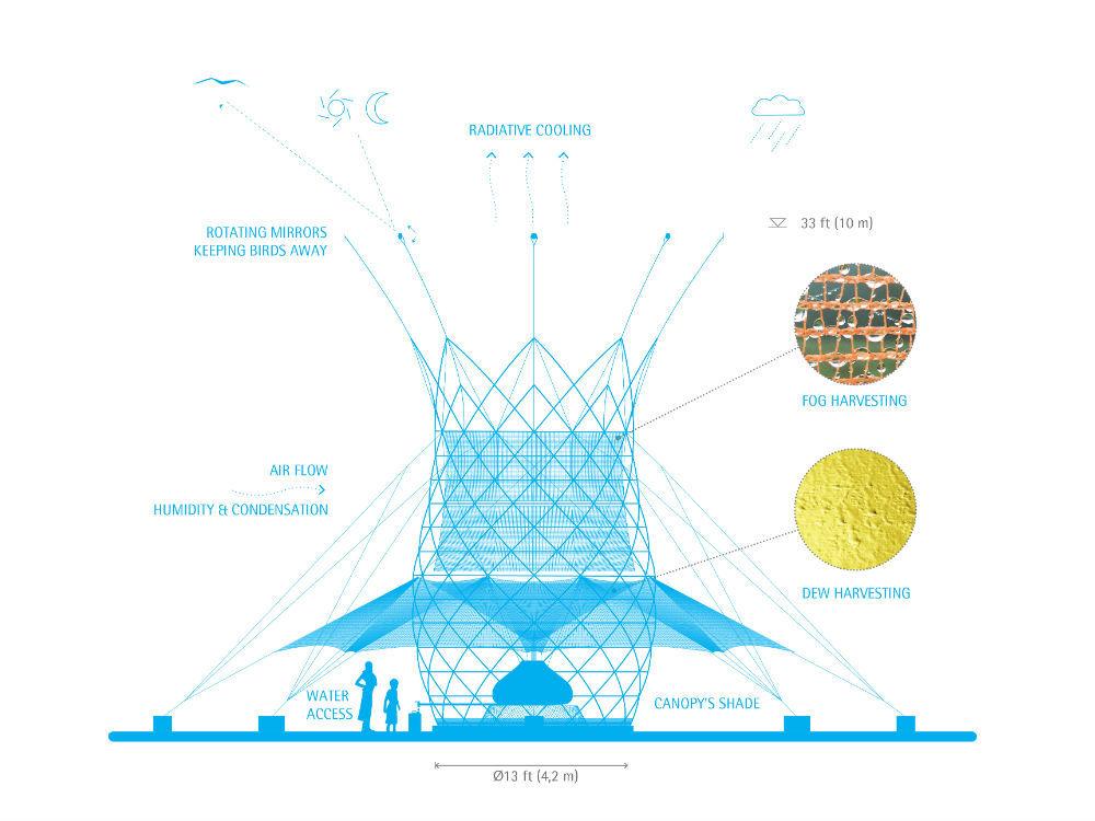 Бамбуковая башня, которая добывает воду из воздуха - 2