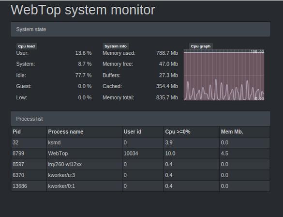 Простой диспетчер задач с веб-интерфейсом, на GO для Unix-систем, включая Android - 3
