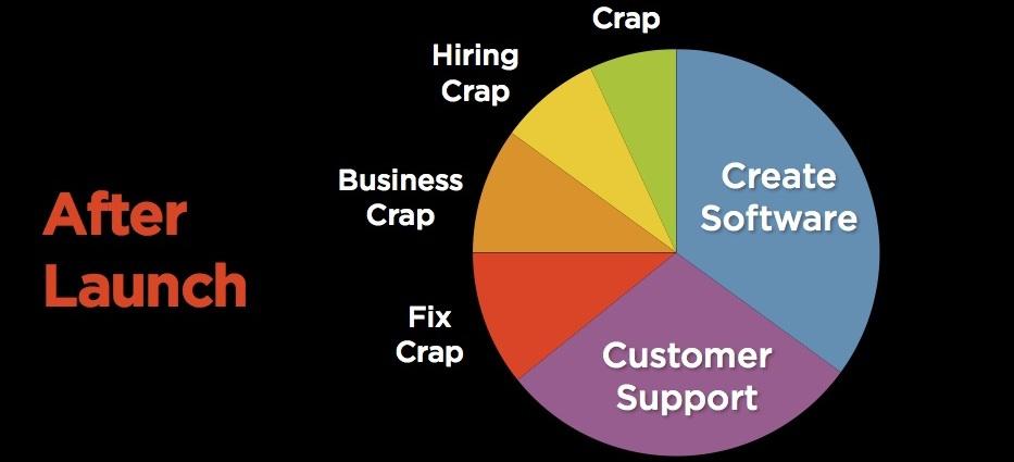 Кевин Хейл: тонкости в работе с пользовательским опытом - 26