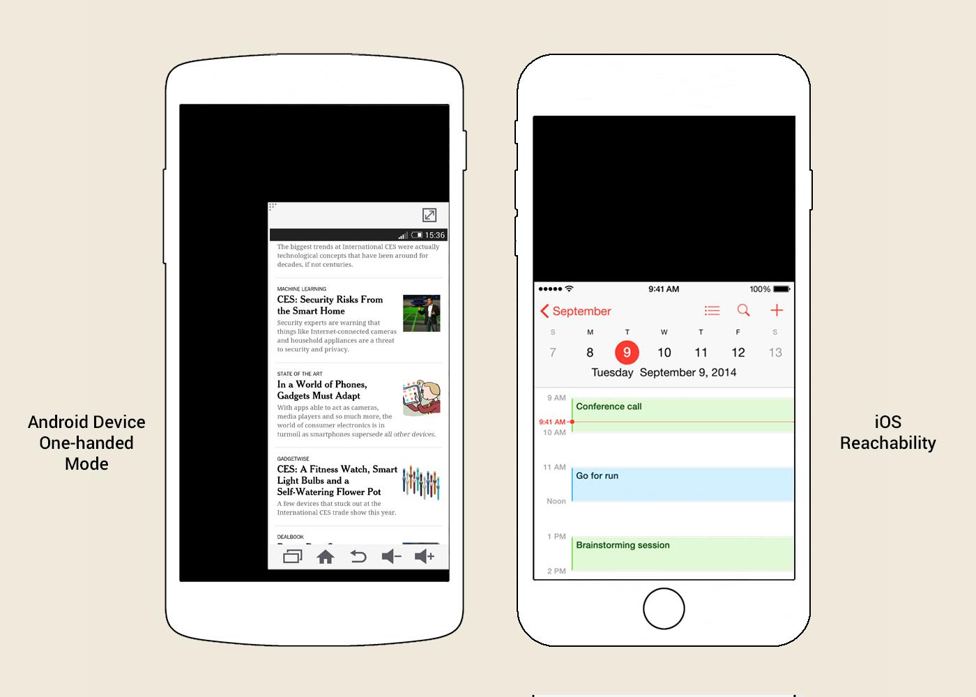 Режим One-hand Mode на некоторых Android телефонах и режим Reachability на iPhone 6.