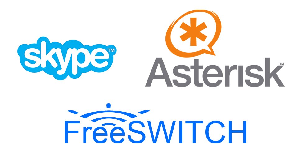 Asterisk + FreeSwitch + Skype. Подробное руководство - 1