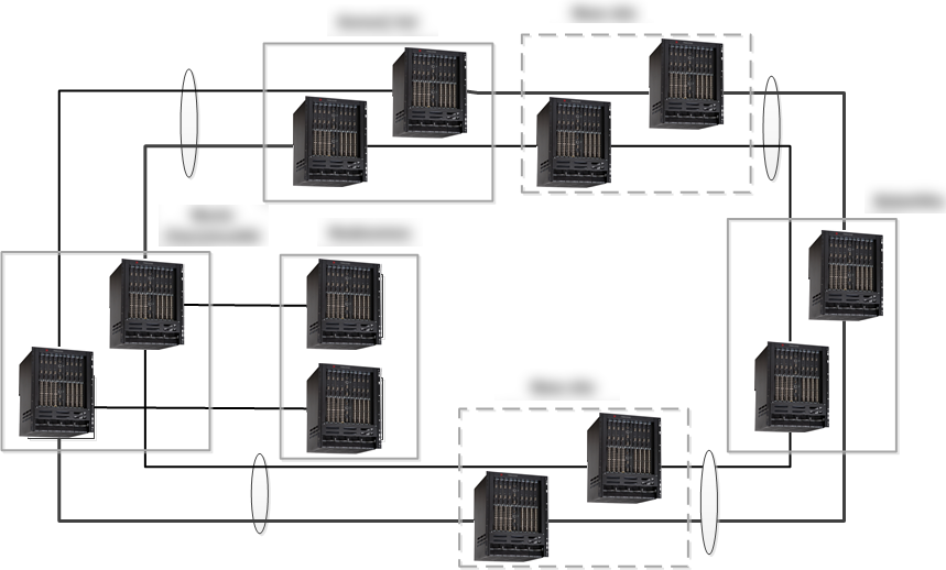 DWDM-линии между дата-центрами: как меняется подход, если речь про банки и ответственные объекты - 4