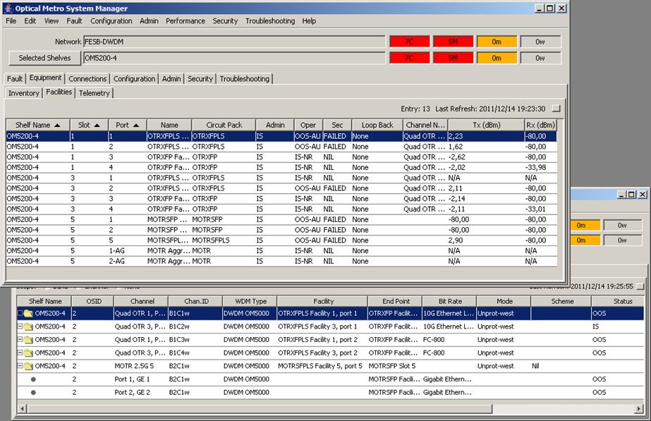 DWDM-линии между дата-центрами: как меняется подход, если речь про банки и ответственные объекты - 9