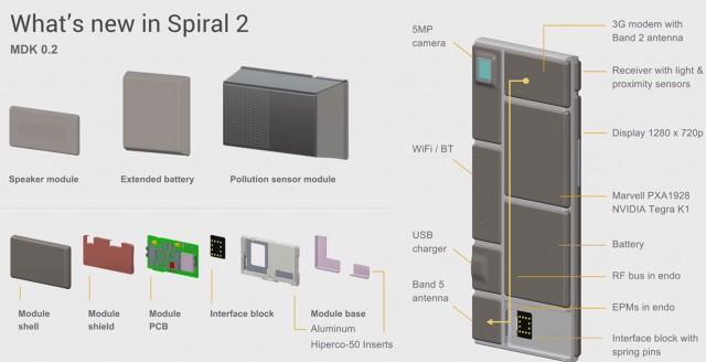 Project Ara: последние новости о модульном смартфоне Google - 2
