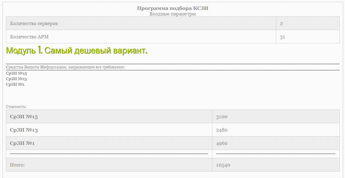 Автоматизация построения системы защиты информации в соответствии с приказом ФСТЭК №21 - 5