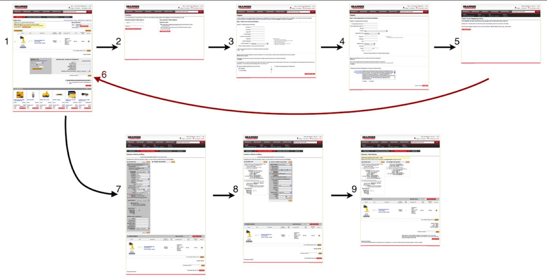7 типичных ошибок при проектировании процесса чекаута - 12