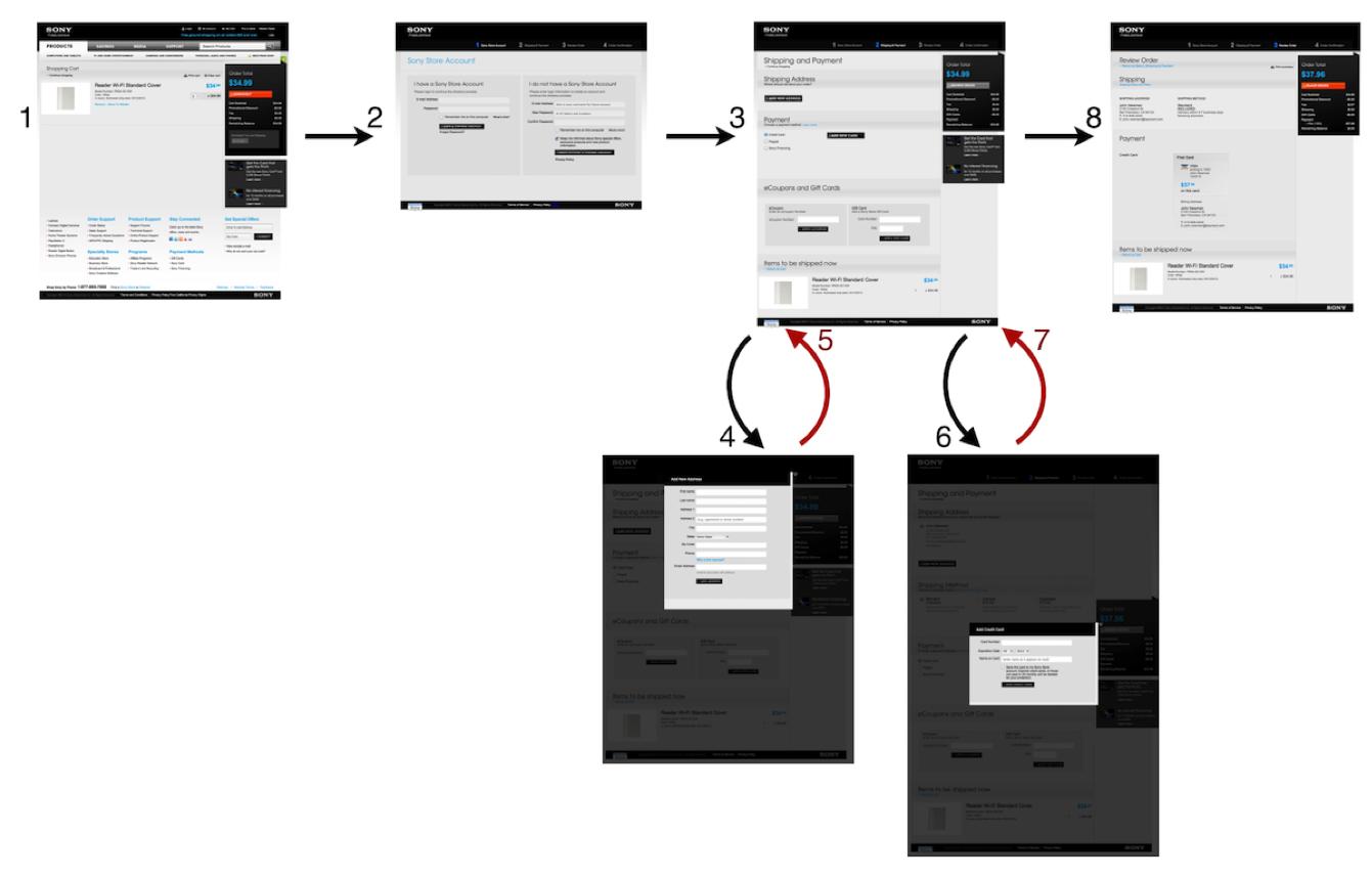7 типичных ошибок при проектировании процесса чекаута - 14