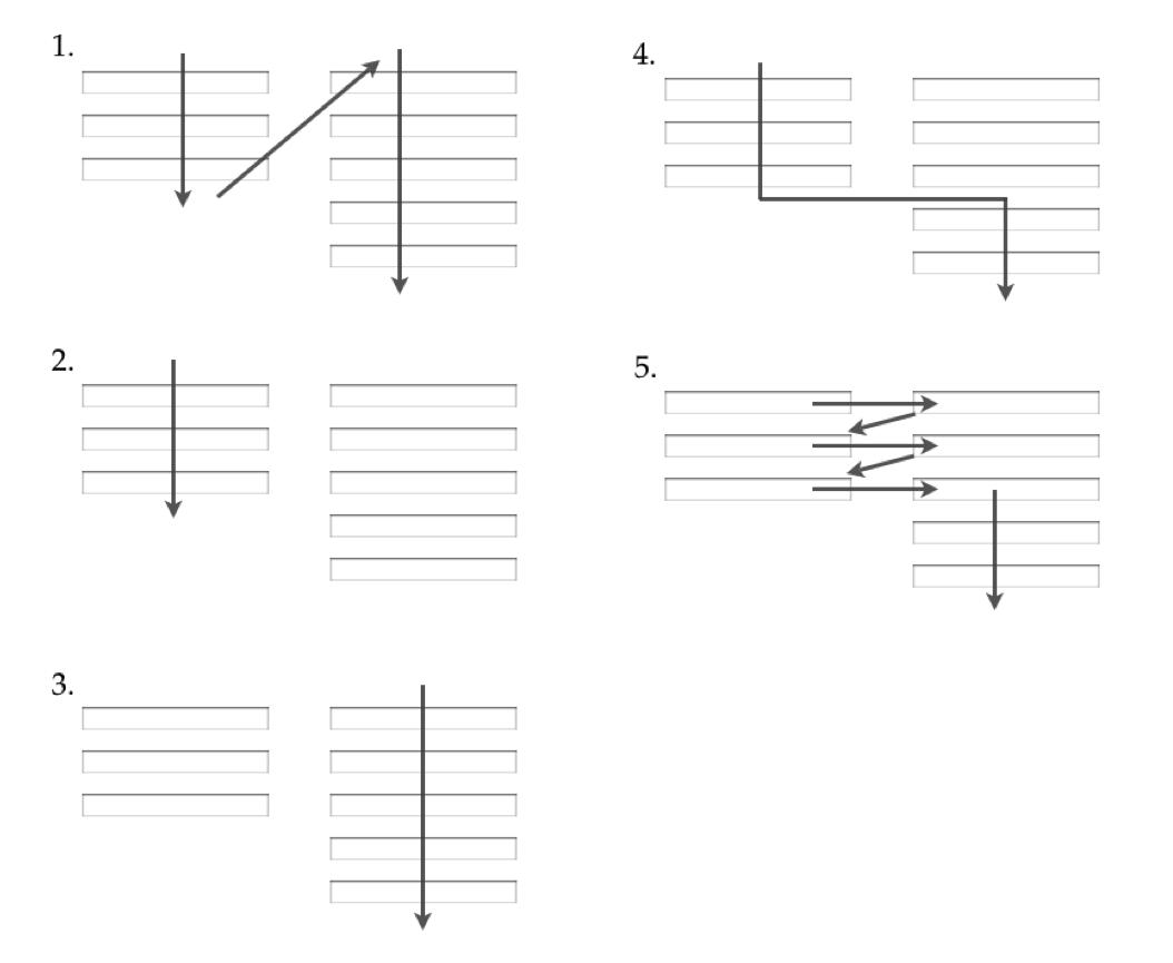 7 типичных ошибок при проектировании процесса чекаута - 15