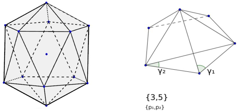 Правильные многогранники. Часть 2. Четырёхмерие - 20