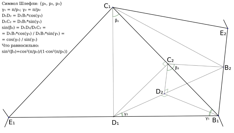 Правильные многогранники. Часть 2. Четырёхмерие - 26