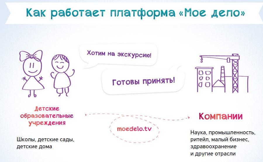 Как мы сейчас делаем детский урок про программистов и программирование с трансляцией - 4