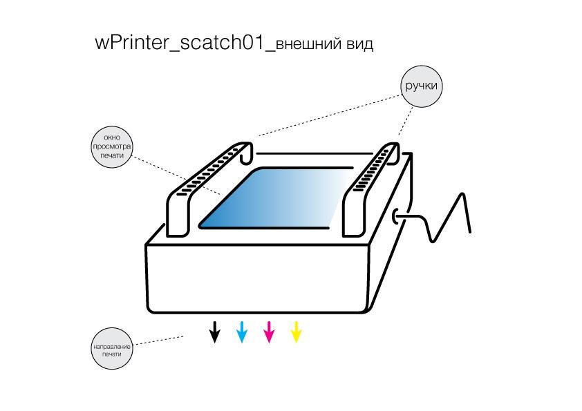 Настенный принтер — от идеи к реализации - 2