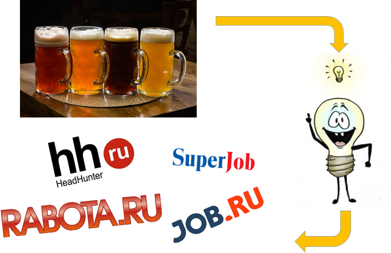 Навыки .NET-разработчика - 3