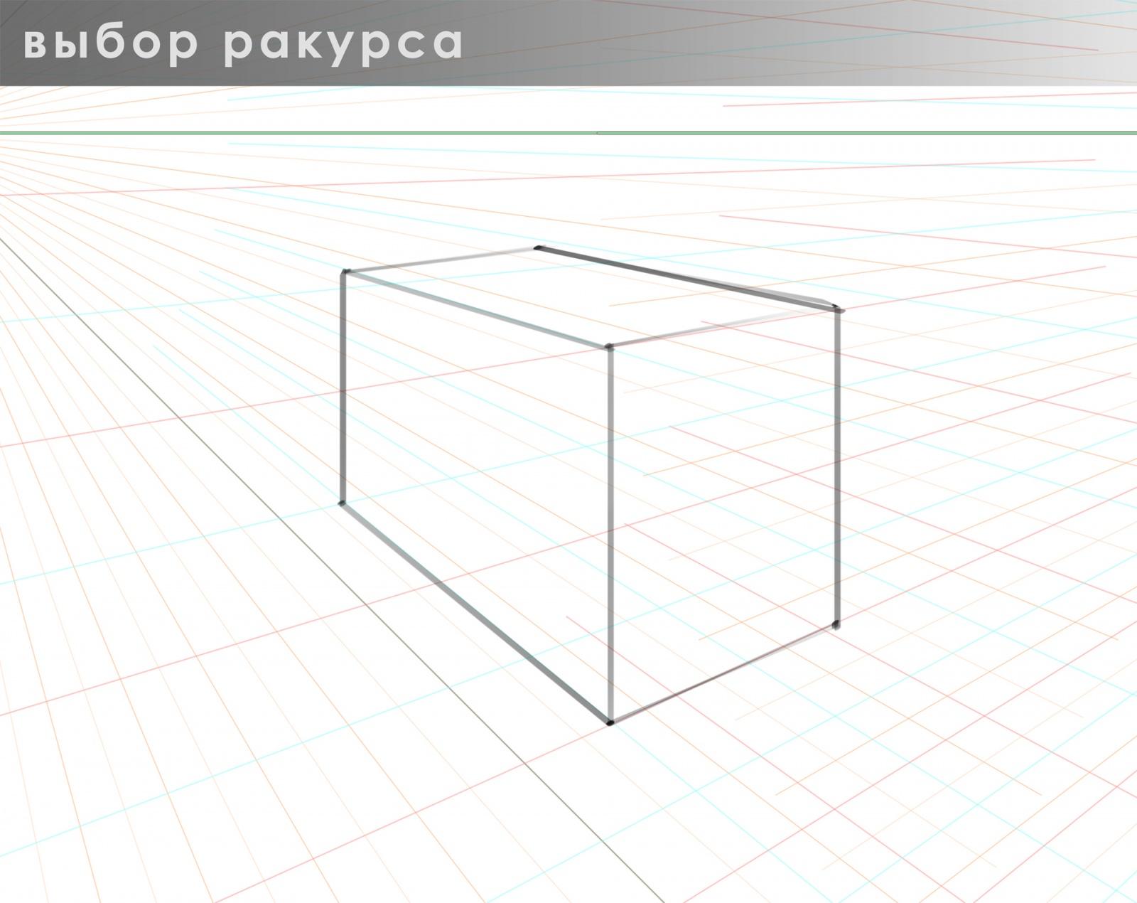 Основы CG-рисунка на примерах: рисуем осциллограф, применяем 3D - 3