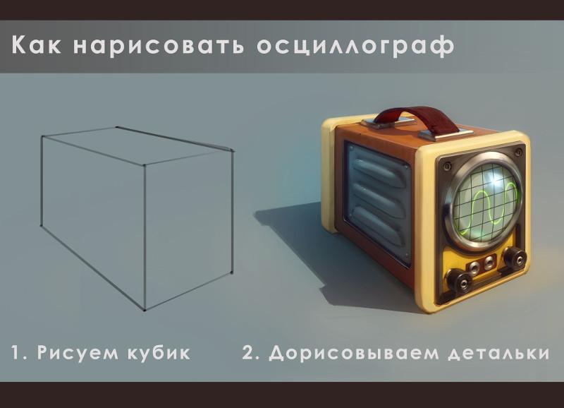 Основы CG-рисунка на примерах: рисуем осциллограф, применяем 3D - 1