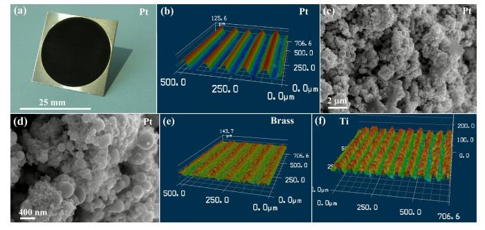 Создана технология гравировки металла для достижения «супергидрофобного эффекта» - 2