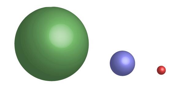 Геометрическая прогрессия молекул: экспериментальное доказательство эффекта Ефимова - 1