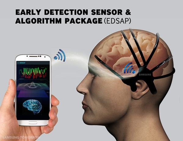 Разработчики C-Lab представили прототип решения, получившего название Early Detection Sensor & Algorithm Package (EDSAP)