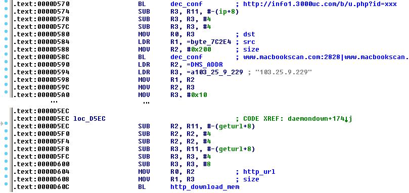 Linux DDoS-троян скрывается за встроенным руткитом - 3