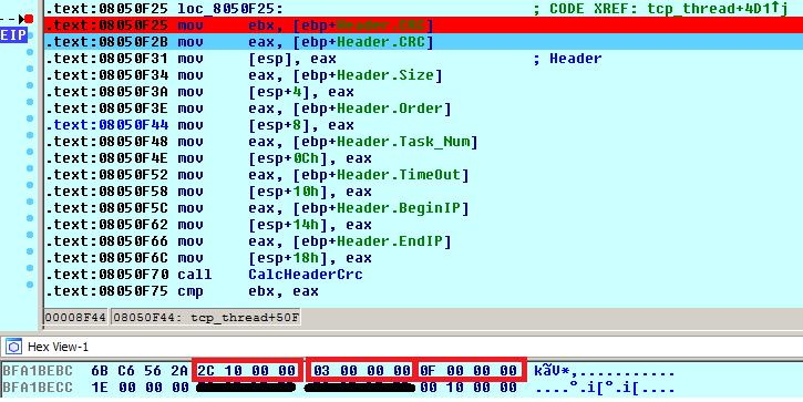 Linux DDoS-троян скрывается за встроенным руткитом - 8