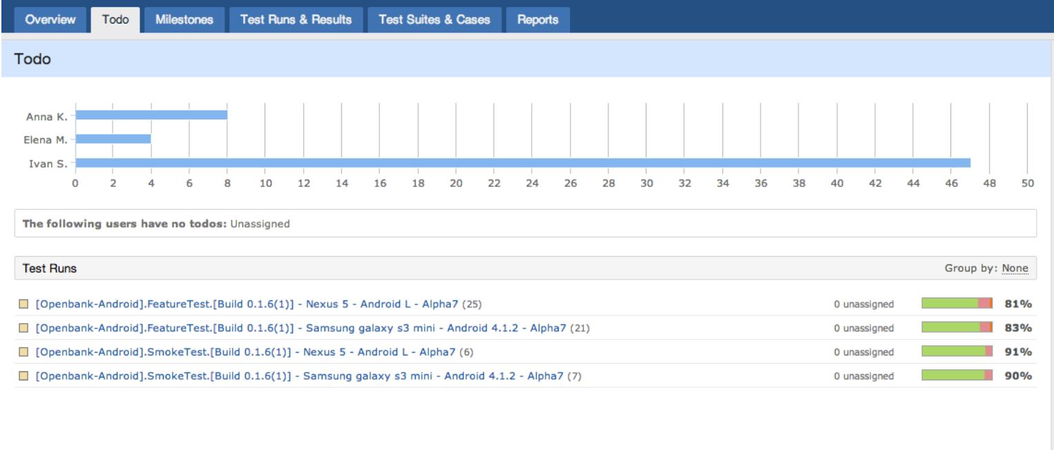 Test Case Management Tool: как правильно сделать выбор и не пожалеть об этом - 5