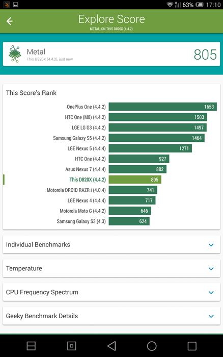 Обзор планшета Alcatel One Touch Hero 8 D820x: 8 ядер, металл, LTE и французские корни - 17