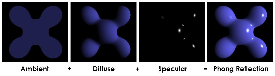 Краткий курс компьютерной графики, аддендум: ambient occlusion - 1