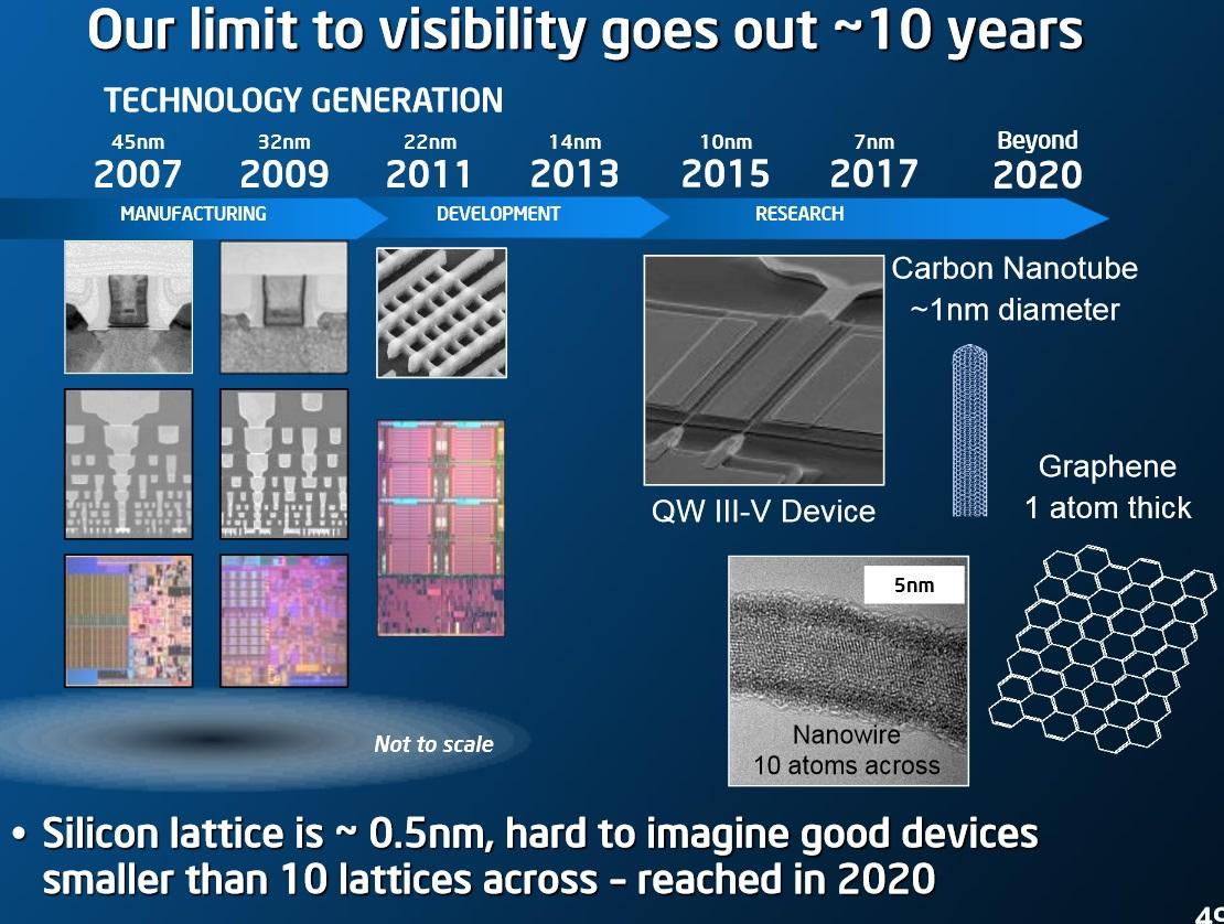 Intel показала планы по покорению 10 и 7 нанометров - 1