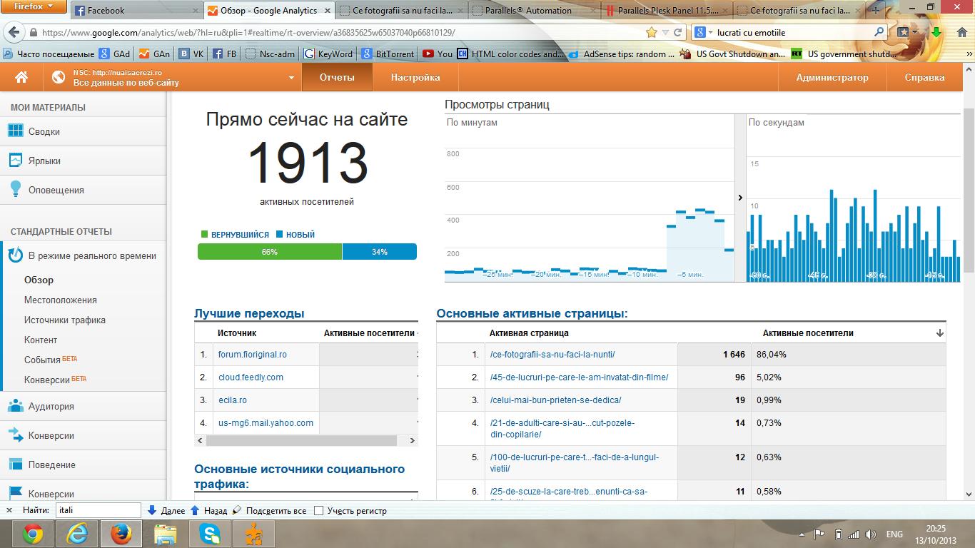 Как в 20 лет я стал зарабатывать по 2-3K евро в месяц на Google Adsense, и чем это закончилось - 1