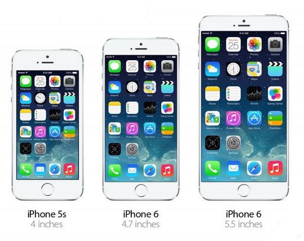Сколько дизайнов интерфейсов на самом деле нужно рисовать для iPhone 4, 5, 6 и 6+? - 1