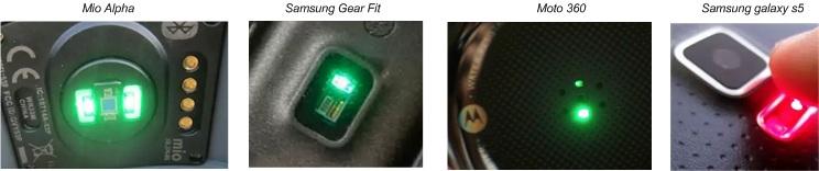 Как умные часы, спортивные трекеры и прочие гаджеты измеряют пульс? Часть 1 - 17