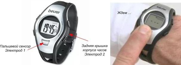 Как умные часы, спортивные трекеры и прочие гаджеты измеряют пульс? Часть 1 - 5