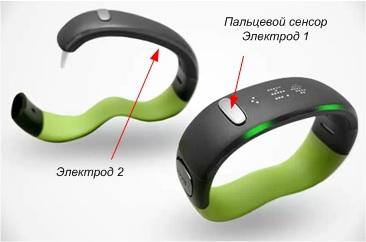Как умные часы, спортивные трекеры и прочие гаджеты измеряют пульс? Часть 1 - 6