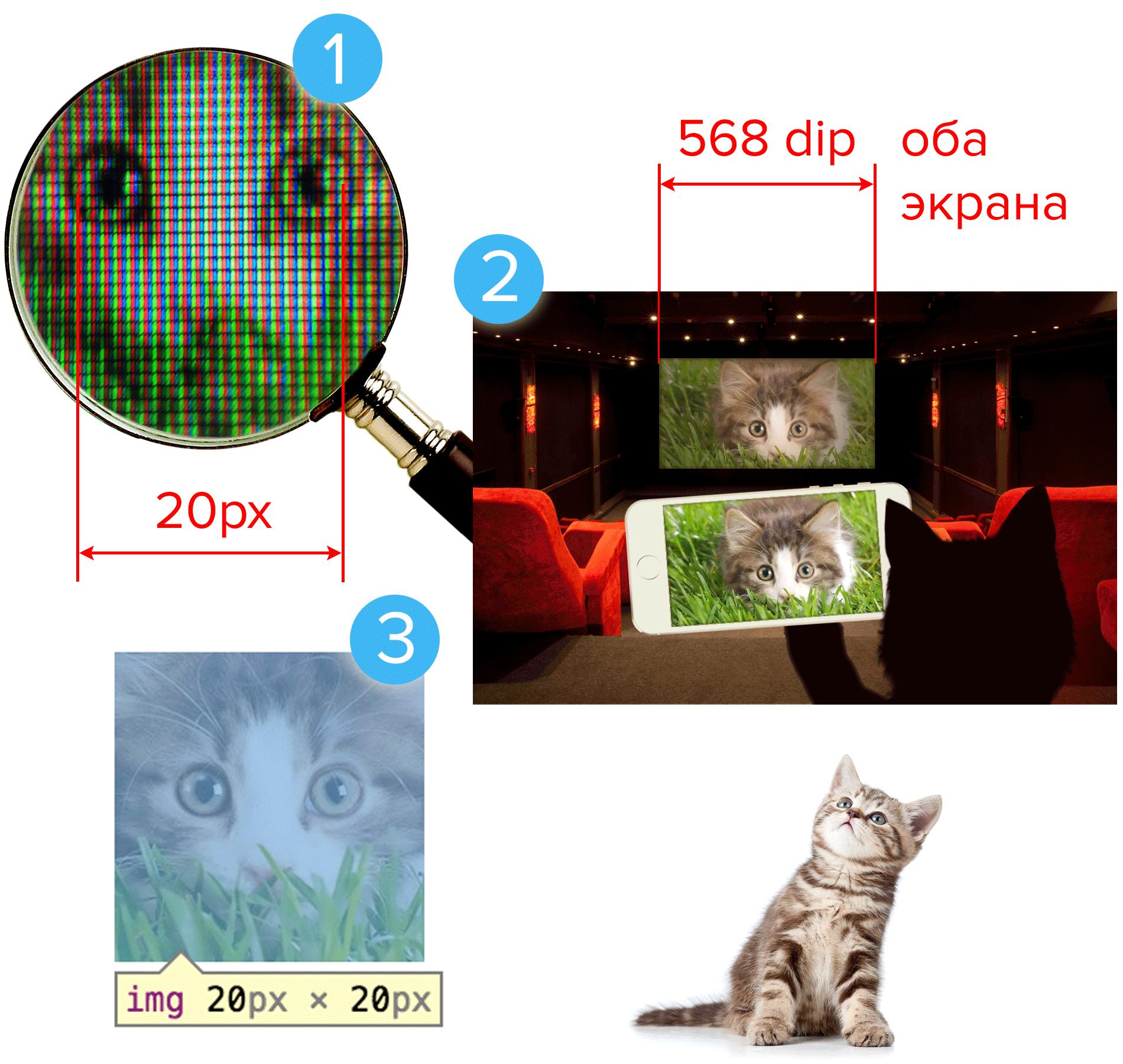 Пол-пикселя? - 1