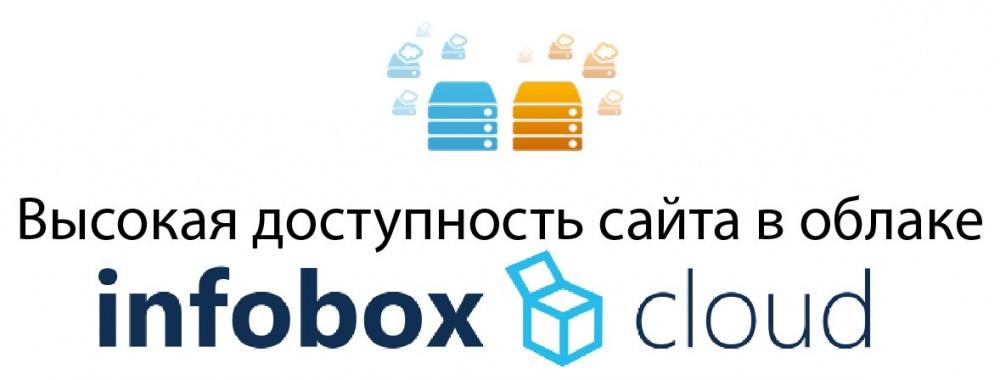 Высокая доступность веб-сайта: георепликация файлов сайта с lsyncd - 1