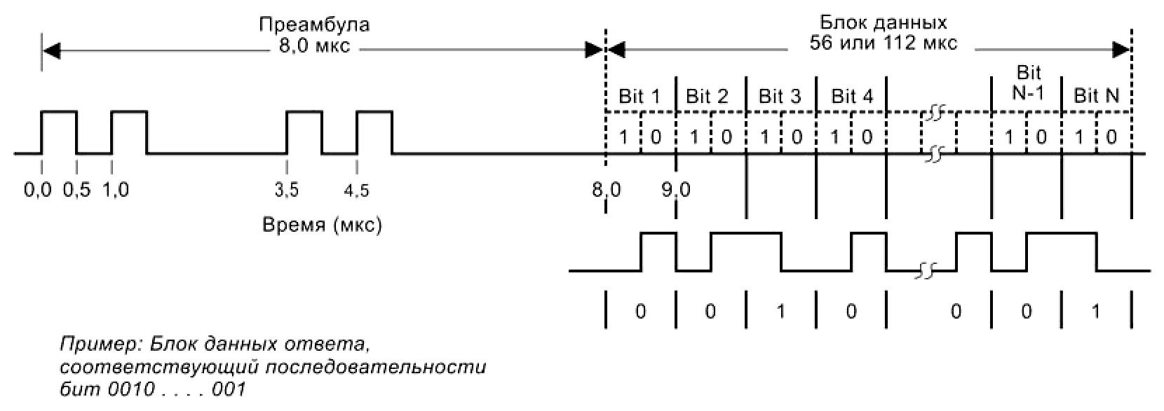 Система пространственного позиционирования для авиации (применяем FPGA) - 2