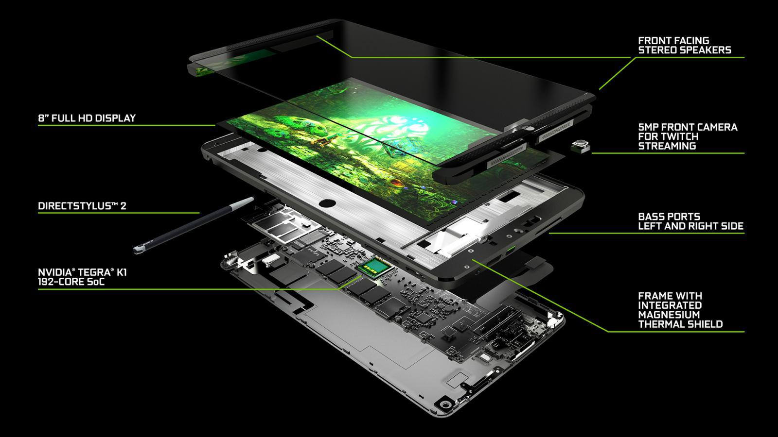 NVIDIA Shield Tablet: субъективный взгляд - 1