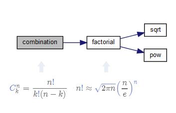 Построение диаграмм и графов в Doxygen - 15