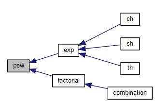 Построение диаграмм и графов в Doxygen - 16