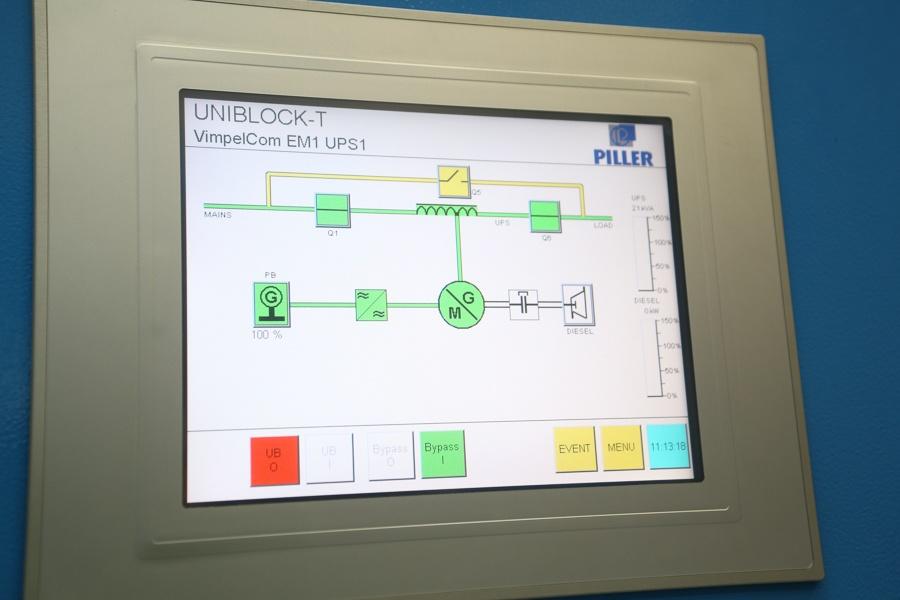 Инженерное устройство дата-центра уровня TIER III, стоящего на четырех магистральных линиях - 10