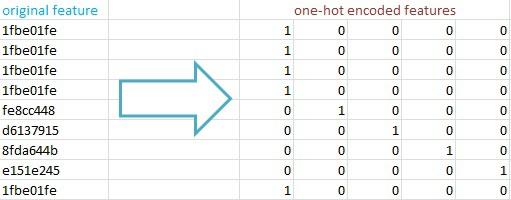Как попасть в топ на Kaggle, или Матрикснет в домашних условиях - 11