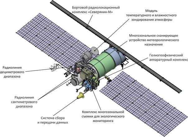 Радиолюбителя, получившего фото затмения со спутника «Метеор-М2», пригласили на работу в РКС - 1