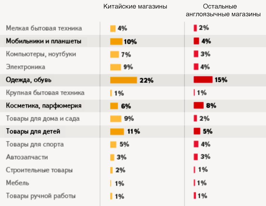 Яндекс.Маркет помог пользователям убрать из выдачи российские товары - 2