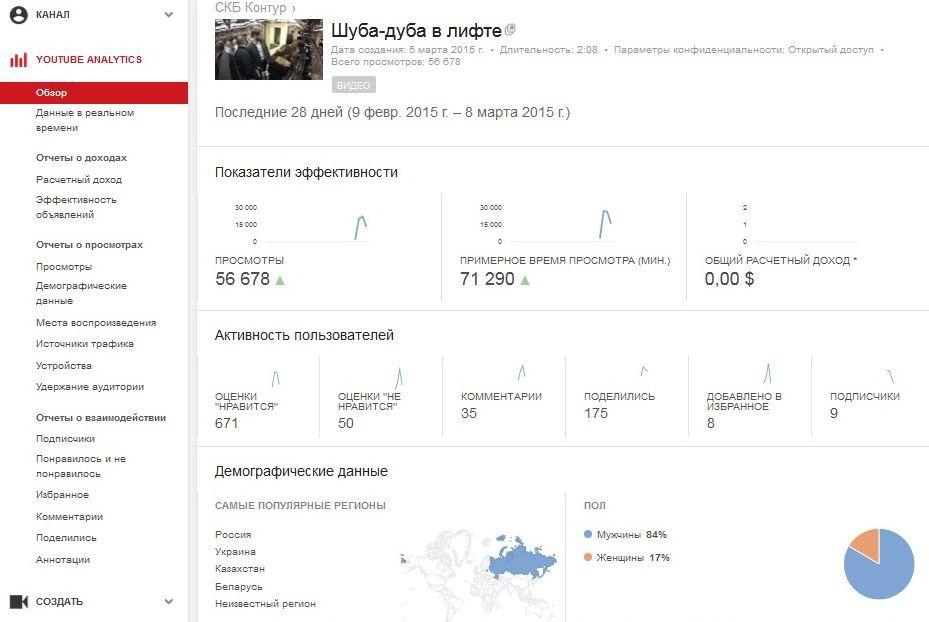 «Шуба-дуба в лифте» идет в народ или как за 1 000 руб. снять видео и за 3 дня собрать 50 000 просмотров - 5