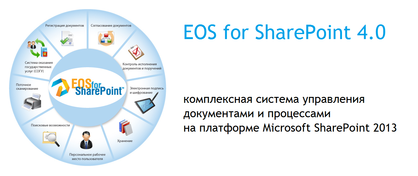 Обзор новой версии EOS for SharePoint 2013 - 1