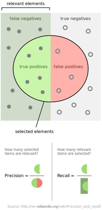 Azure Machine Learning для Data Scientist - 6